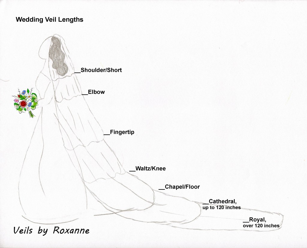 Step 1: Veil Length - Veils by Roxanne